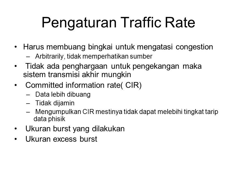 Pengaturan Traffic Rate Harus membuang bingkai untuk mengatasi congestion – Arbitrarily, tidak memperhatikan sumber Tidak ada penghargaan untuk pengek