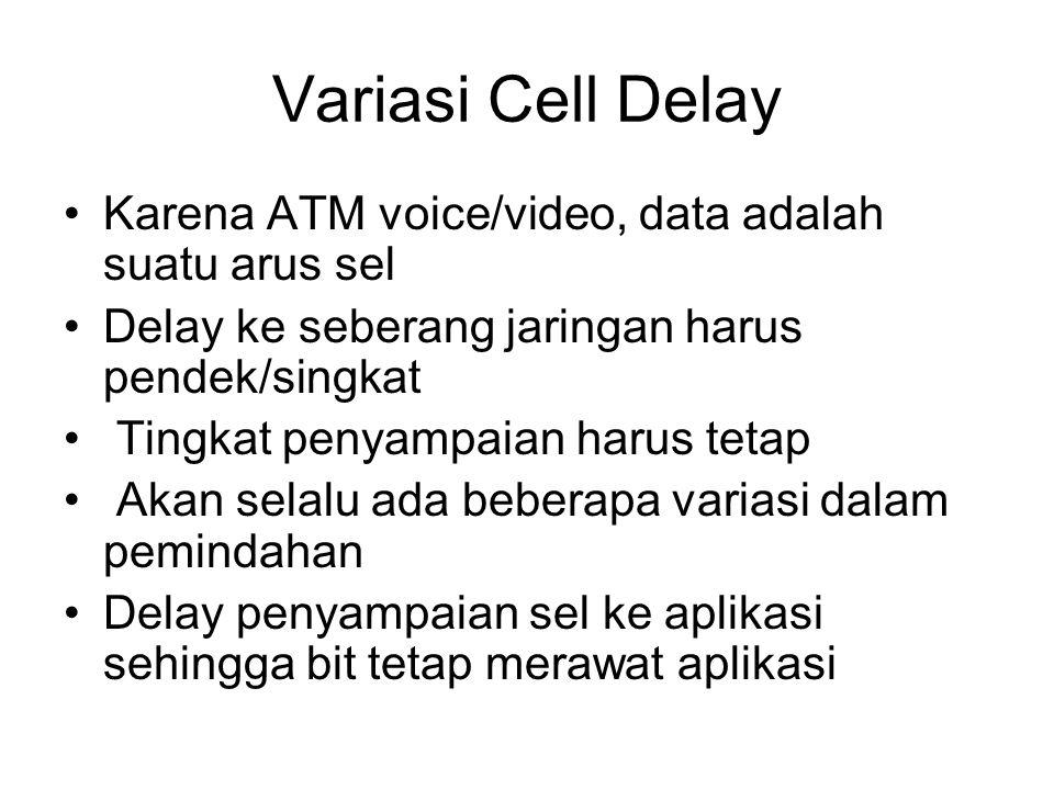Variasi Cell Delay Karena ATM voice/video, data adalah suatu arus sel Delay ke seberang jaringan harus pendek/singkat Tingkat penyampaian harus tetap Akan selalu ada beberapa variasi dalam pemindahan Delay penyampaian sel ke aplikasi sehingga bit tetap merawat aplikasi