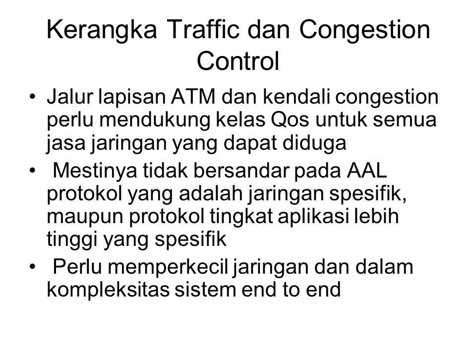 Kerangka Traffic dan Congestion Control Jalur lapisan ATM dan kendali congestion perlu mendukung kelas Qos untuk semua jasa jaringan yang dapat diduga Mestinya tidak bersandar pada AAL protokol yang adalah jaringan spesifik, maupun protokol tingkat aplikasi lebih tinggi yang spesifik Perlu memperkecil jaringan dan dalam kompleksitas sistem end to end