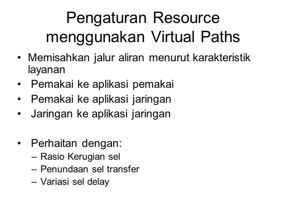 Pengaturan Resource menggunakan Virtual Paths Memisahkan jalur aliran menurut karakteristik layanan Pemakai ke aplikasi pemakai Pemakai ke aplikasi jaringan Jaringan ke aplikasi jaringan Perhaitan dengan: –Rasio Kerugian sel –Penundaan sel transfer –Variasi sel delay