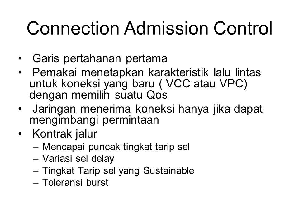 Connection Admission Control Garis pertahanan pertama Pemakai menetapkan karakteristik lalu lintas untuk koneksi yang baru ( VCC atau VPC) dengan memilih suatu Qos Jaringan menerima koneksi hanya jika dapat mengimbangi permintaan Kontrak jalur –Mencapai puncak tingkat tarip sel –Variasi sel delay –Tingkat Tarip sel yang Sustainable –Toleransi burst