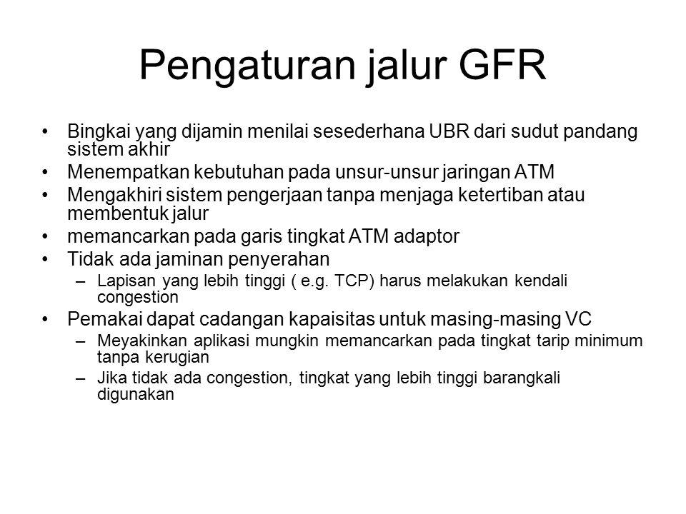 Pengaturan jalur GFR Bingkai yang dijamin menilai sesederhana UBR dari sudut pandang sistem akhir Menempatkan kebutuhan pada unsur-unsur jaringan ATM