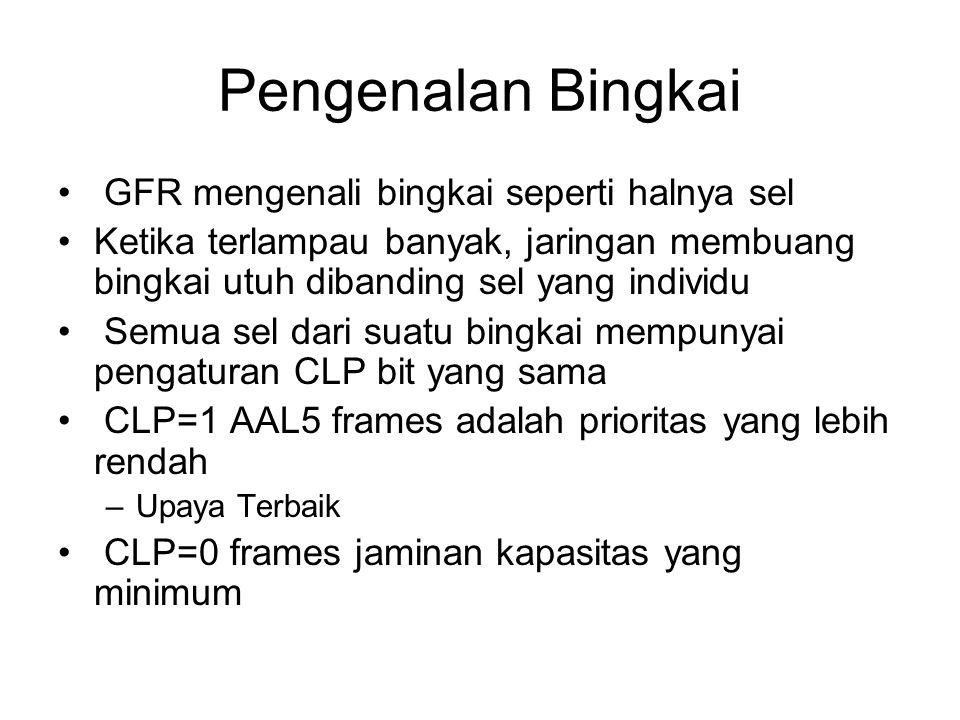 Pengenalan Bingkai GFR mengenali bingkai seperti halnya sel Ketika terlampau banyak, jaringan membuang bingkai utuh dibanding sel yang individu Semua sel dari suatu bingkai mempunyai pengaturan CLP bit yang sama CLP=1 AAL5 frames adalah prioritas yang lebih rendah –Upaya Terbaik CLP=0 frames jaminan kapasitas yang minimum