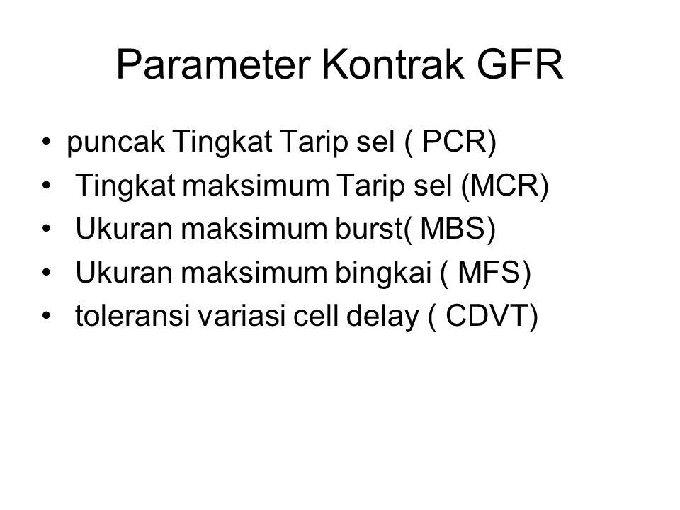 Parameter Kontrak GFR puncak Tingkat Tarip sel ( PCR) Tingkat maksimum Tarip sel (MCR) Ukuran maksimum burst( MBS) Ukuran maksimum bingkai ( MFS) toleransi variasi cell delay ( CDVT)