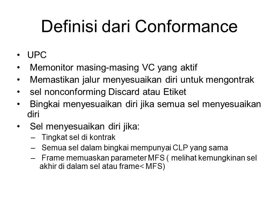 Definisi dari Conformance UPC Memonitor masing-masing VC yang aktif Memastikan jalur menyesuaikan diri untuk mengontrak sel nonconforming Discard atau Etiket Bingkai menyesuaikan diri jika semua sel menyesuaikan diri Sel menyesuaikan diri jika: – Tingkat sel di kontrak – Semua sel dalam bingkai mempunyai CLP yang sama – Frame memuaskan parameter MFS ( melihat kemungkinan sel akhir di dalam sel atau frame< MFS)
