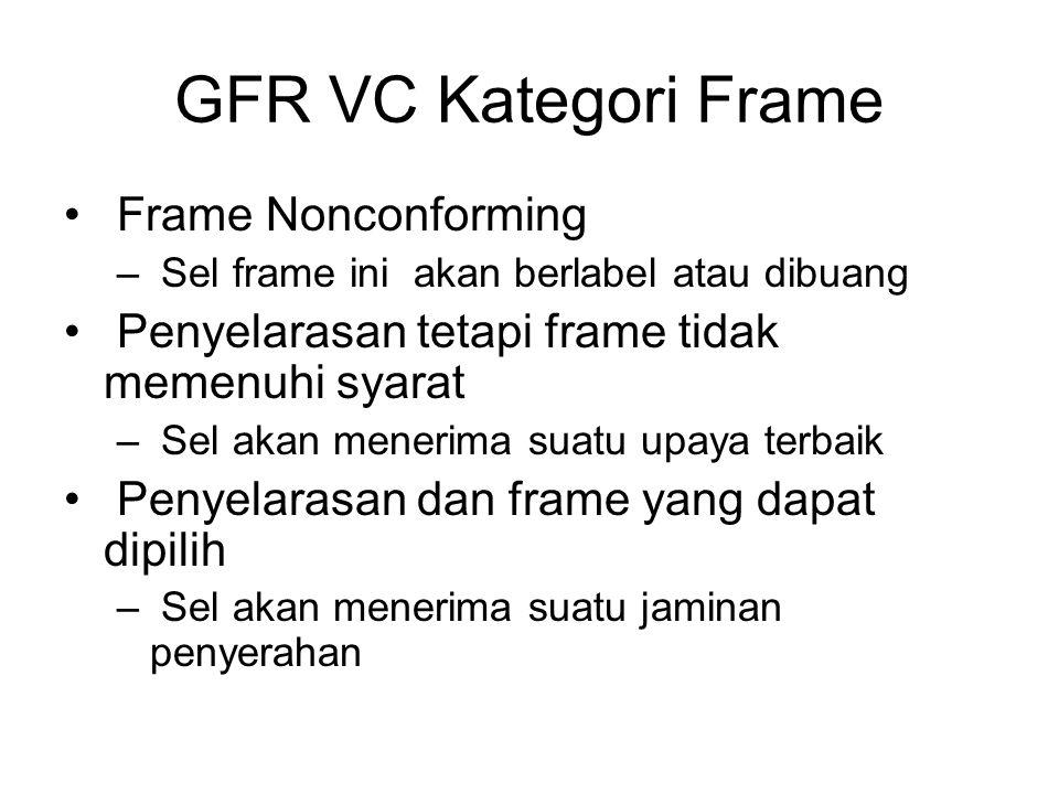 GFR VC Kategori Frame Frame Nonconforming – Sel frame ini akan berlabel atau dibuang Penyelarasan tetapi frame tidak memenuhi syarat – Sel akan menerima suatu upaya terbaik Penyelarasan dan frame yang dapat dipilih – Sel akan menerima suatu jaminan penyerahan