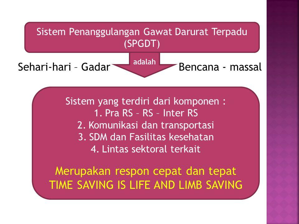 Sehari-hari – Gadar Bencana - massal Sistem Penanggulangan Gawat Darurat Terpadu (SPGDT) adalah Sistem yang terdiri dari komponen : 1.Pra RS – RS – In