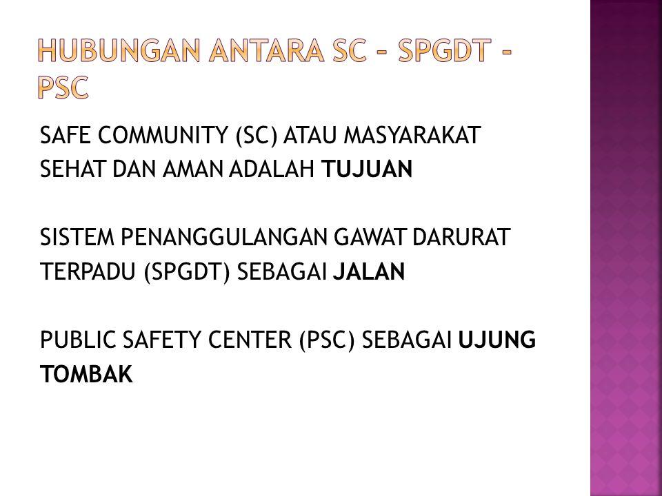 SAFE COMMUNITY (SC) ATAU MASYARAKAT SEHAT DAN AMAN ADALAH TUJUAN SISTEM PENANGGULANGAN GAWAT DARURAT TERPADU (SPGDT) SEBAGAI JALAN PUBLIC SAFETY CENTE