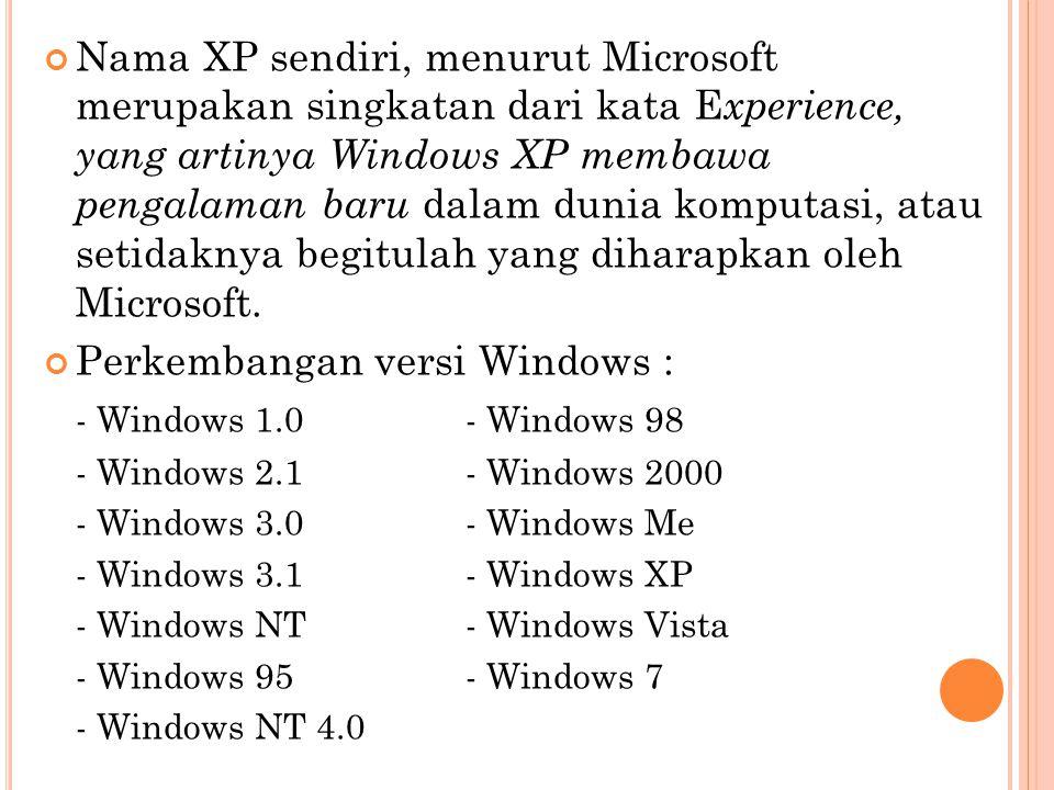 Nama XP sendiri, menurut Microsoft merupakan singkatan dari kata E xperience, yang artinya Windows XP membawa pengalaman baru dalam dunia komputasi, a