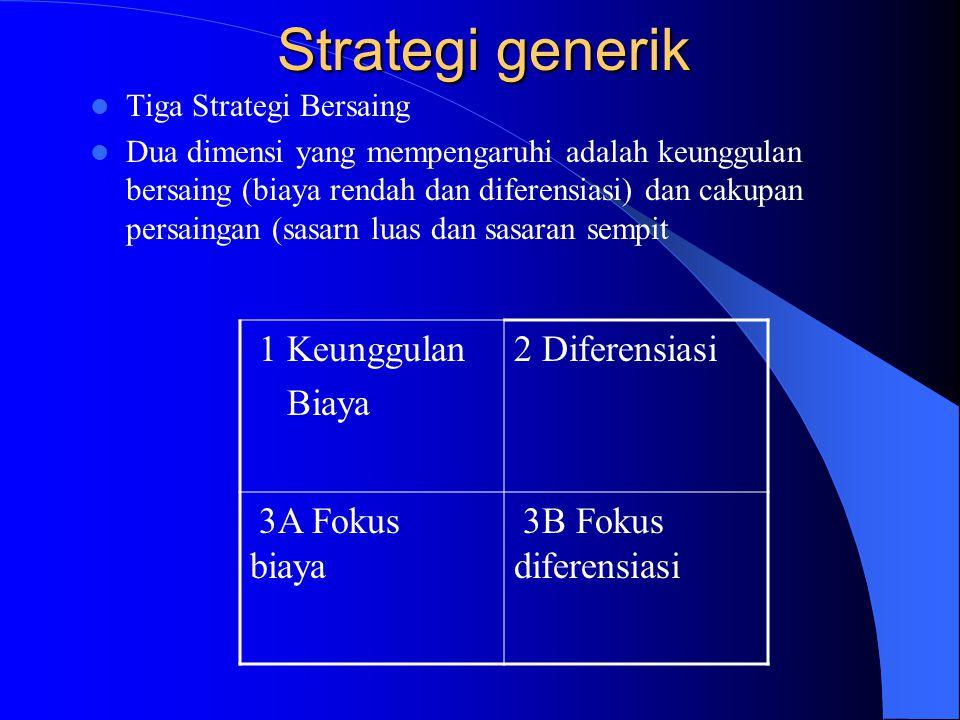 Strategi generik Tiga Strategi Bersaing Dua dimensi yang mempengaruhi adalah keunggulan bersaing (biaya rendah dan diferensiasi) dan cakupan persainga
