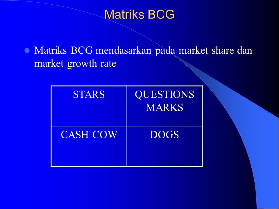 Matriks BCG Matriks BCG mendasarkan pada market share dan market growth rate STARSQUESTIONS MARKS CASH COWDOGS