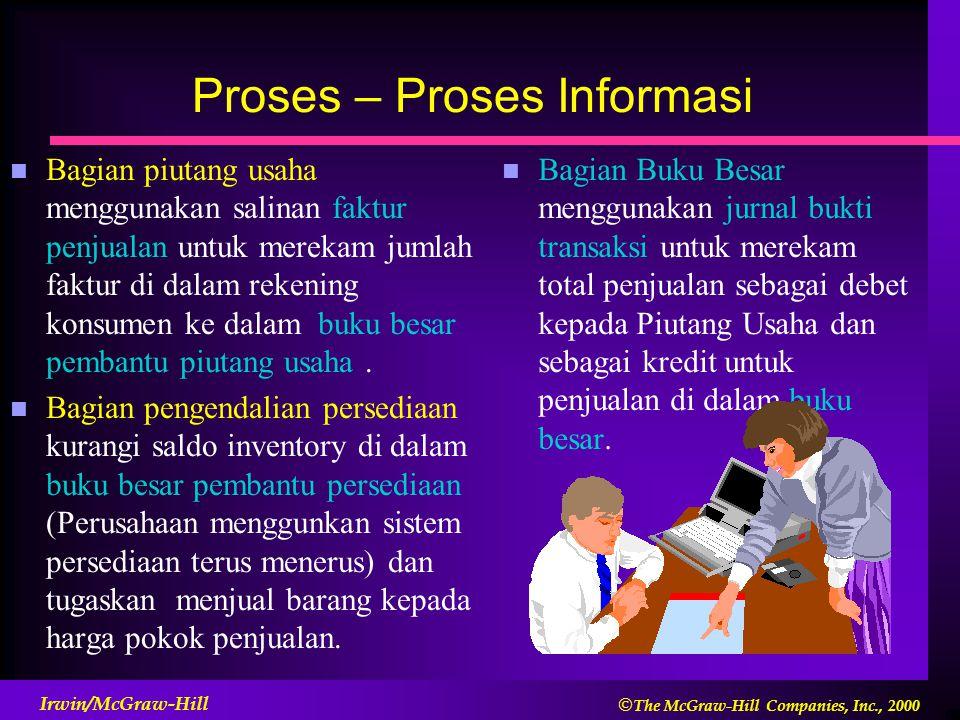  The McGraw-Hill Companies, Inc., 2000 Irwin/McGraw-Hill Proses – Proses Informasi Bagian piutang usaha menggunakan salinan faktur penjualan untuk merekam jumlah faktur di dalam rekening konsumen ke dalam buku besar pembantu piutang usaha.