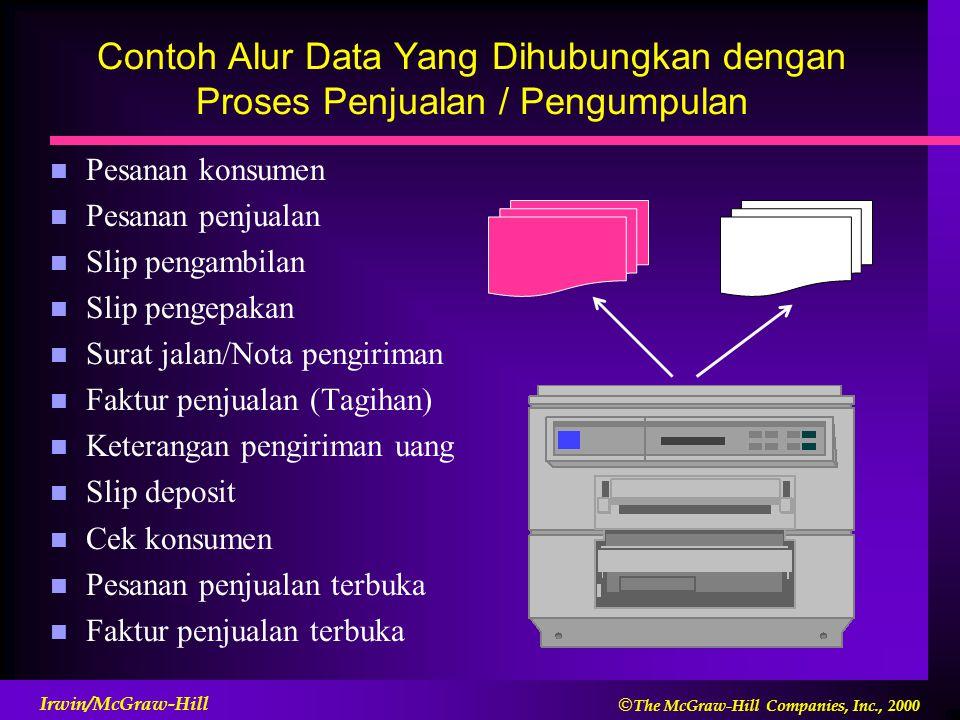  The McGraw-Hill Companies, Inc., 2000 Irwin/McGraw-Hill Contoh Alur Data Yang Dihubungkan dengan Proses Penjualan / Pengumpulan n Pesanan konsumen