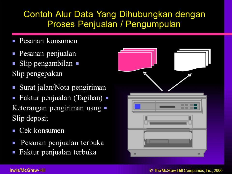 Contoh Alur Data Yang Dihubungkan dengan Proses Penjualan / Pengumpulan ■ Pesanan konsumen ■ Pesanan penjualan ■ Slip pengambilan ■ Slip pengepakan ■