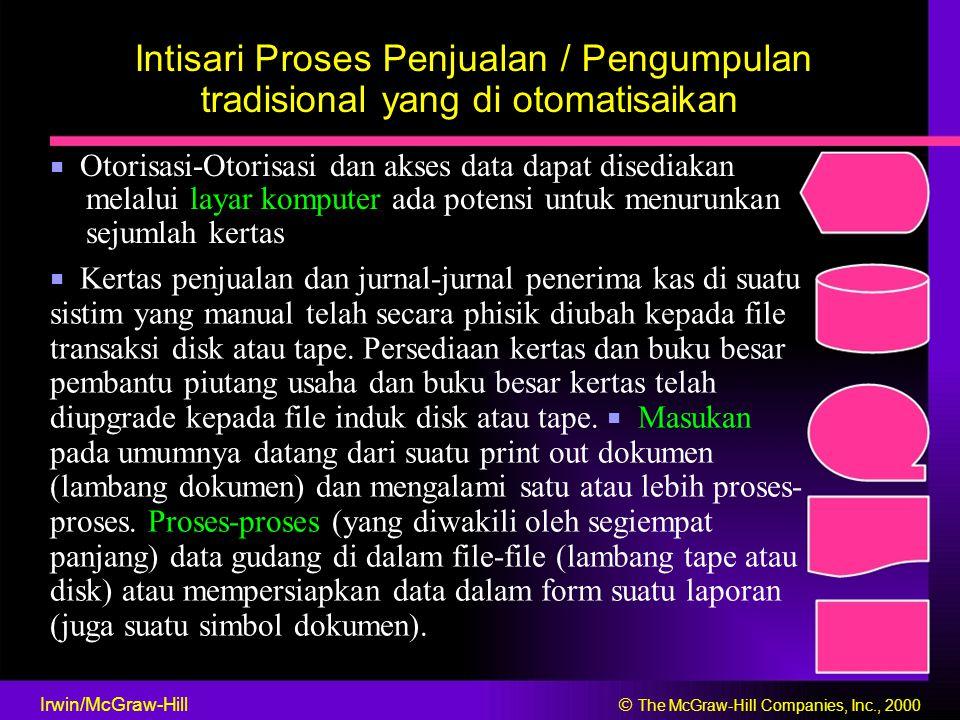 Intisari Proses Penjualan / Pengumpulan tradisional yang di otomatisaikan ■ Otorisasi-Otorisasi dan akses data dapat disediakan melalui layar komputer
