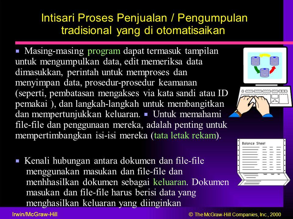 Intisari Proses Penjualan / Pengumpulan tradisional yang di otomatisaikan ■ Masing-masing program dapat termasuk tampilan untuk mengumpulkan data, edi
