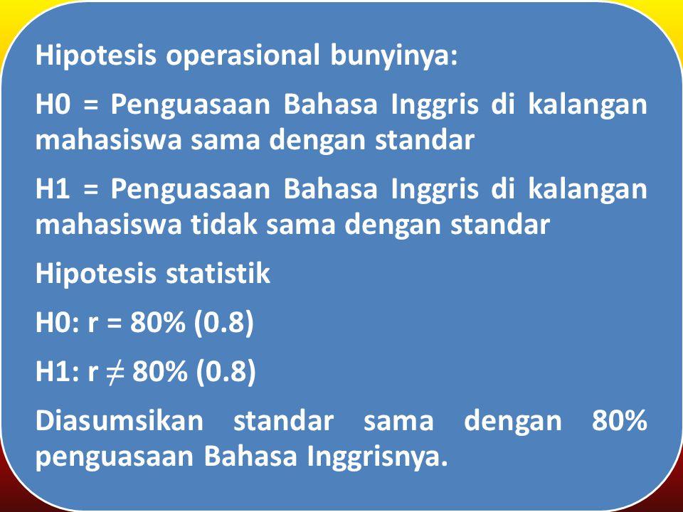 Hipotesis operasional bunyinya: H0 = Penguasaan Bahasa Inggris di kalangan mahasiswa sama dengan standar H1 = Penguasaan Bahasa Inggris di kalangan mahasiswa tidak sama dengan standar Hipotesis statistik H0: r = 80% (0.8) H1: r ≠ 80% (0.8) Diasumsikan standar sama dengan 80% penguasaan Bahasa Inggrisnya.
