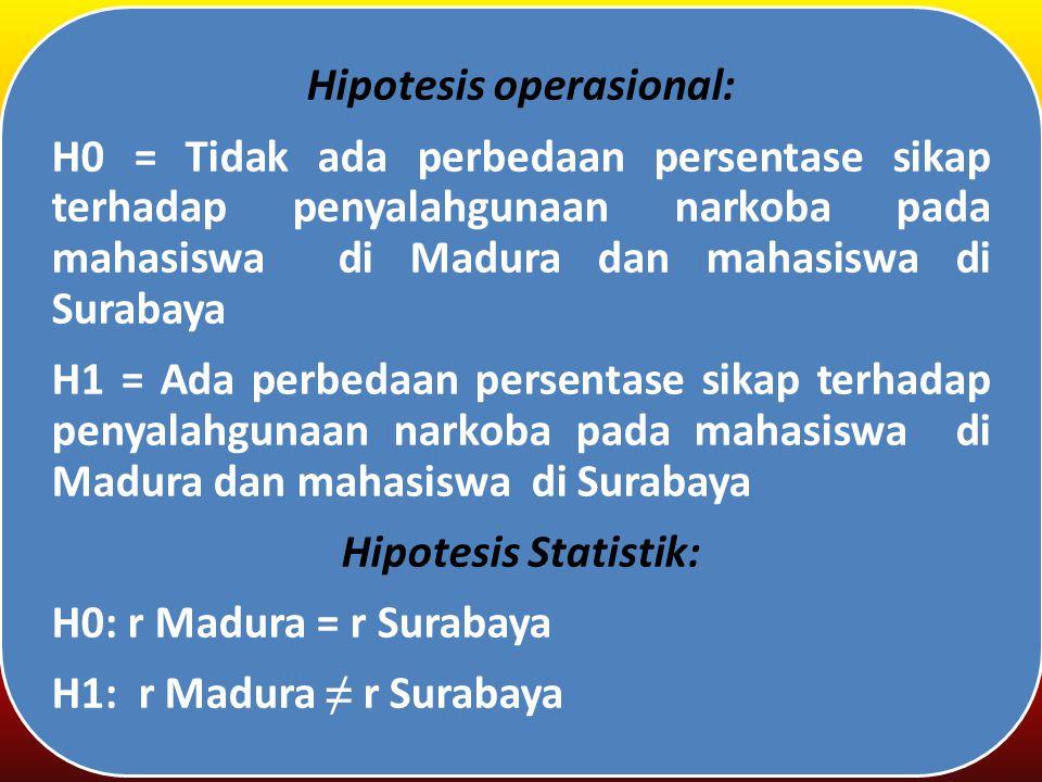 Hipotesis operasional: H0 = Tidak ada perbedaan persentase sikap terhadap penyalahgunaan narkoba pada mahasiswa di Madura dan mahasiswa di Surabaya H1 = Ada perbedaan persentase sikap terhadap penyalahgunaan narkoba pada mahasiswa di Madura dan mahasiswa di Surabaya Hipotesis Statistik: H0: r Madura = r Surabaya H1: r Madura ≠ r Surabaya