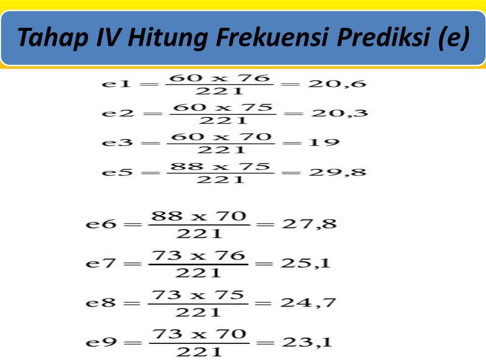 Tahap IV Hitung Frekuensi Prediksi (e)