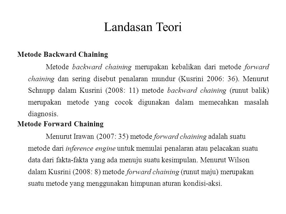 Landasan Teori Metode Backward Chaining Metode backward chaining merupakan kebalikan dari metode forward chaining dan sering disebut penalaran mundur