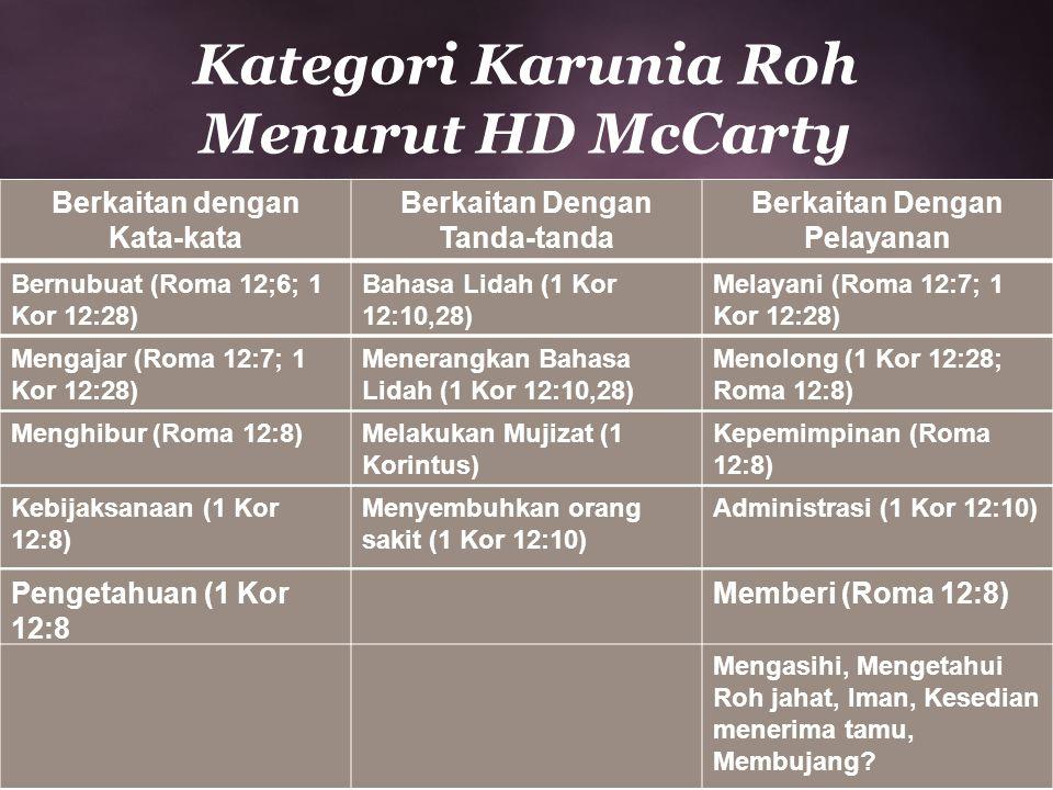 Kategori Karunia Roh Menurut HD McCarty Berkaitan dengan Kata-kata Berkaitan Dengan Tanda-tanda Berkaitan Dengan Pelayanan Bernubuat (Roma 12;6; 1 Kor