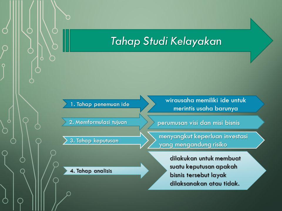 Tahap Studi Kelayakan 1. Tahap penemuan ide 3. Tahap keputusan 4. Tahap analisis 2. Memformulasi tujuan menyangkut keperluan investasi yang mengandung
