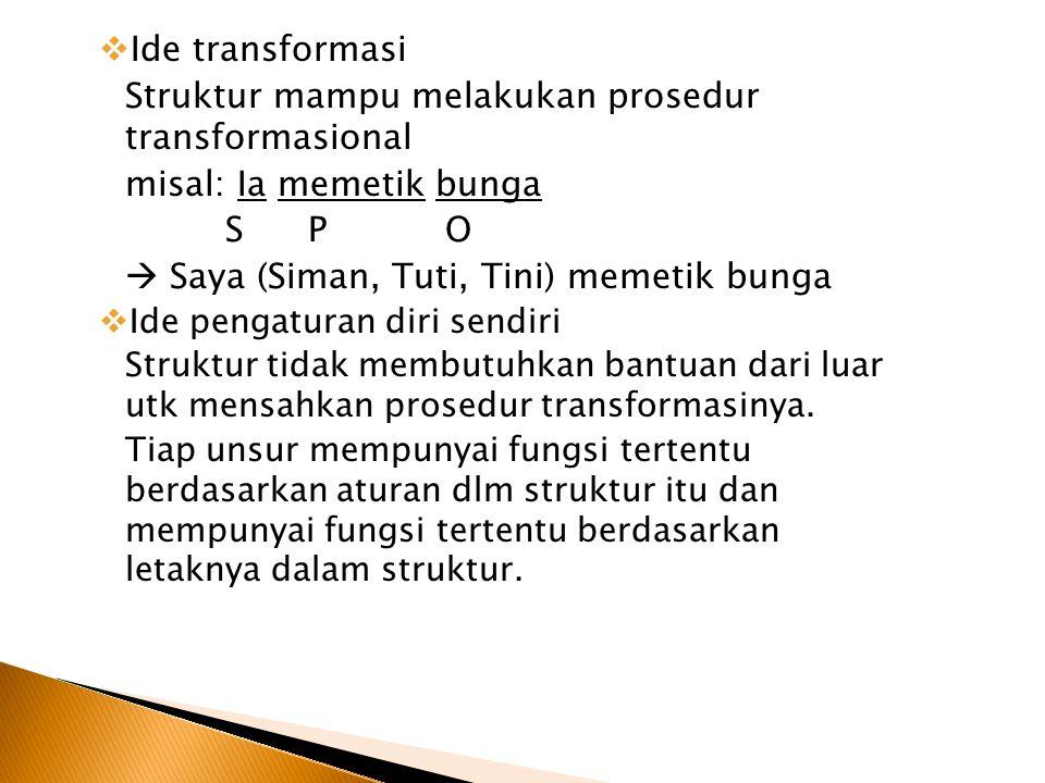  Ide transformasi Struktur mampu melakukan prosedur transformasional misal: Ia memetik bunga S P O  Saya (Siman, Tuti, Tini) memetik bunga  Ide pen