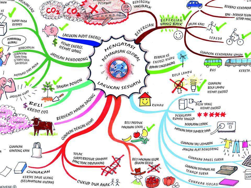 Apa yang bisa dilakukan Hemat Pemakaian Listrik Hemat Pemakaian Air Manfaatkan Sumber Energi dari Alam REUSE (Gunakan Kembali REDUCE ( Mengurangi ) RECYCLE ( Daur Ulang ) Efisiensi Penggunaan Kendaraan Bermotor Hijaukan Lingkungan ( Go Green ) 3