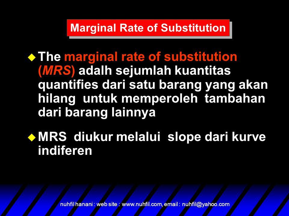 nuhfil hanani : web site : www.nuhfil.com, email : nuhfil@yahoo.com u The marginal rate of substitution (MRS) adalh sejumlah kuantitas quantifies dari satu barang yang akan hilang untuk memperoleh tambahan dari barang lainnya u MRS diukur melalui slope dari kurve indiferen Marginal Rate of Substitution