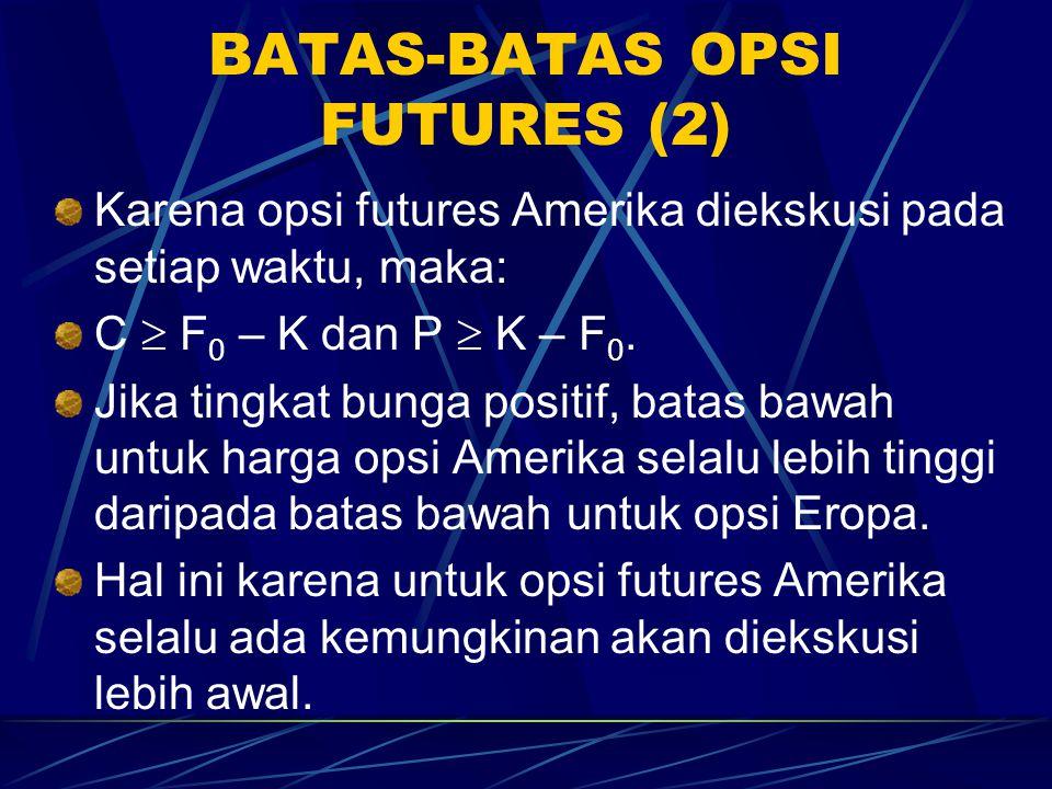 BATAS-BATAS OPSI FUTURES (1) Hubungan kesamaan opsi jual-beli menyediakan batas-batas untuk opsi beli dan jual Eropa. Karena harga opsi jual (p) tidak