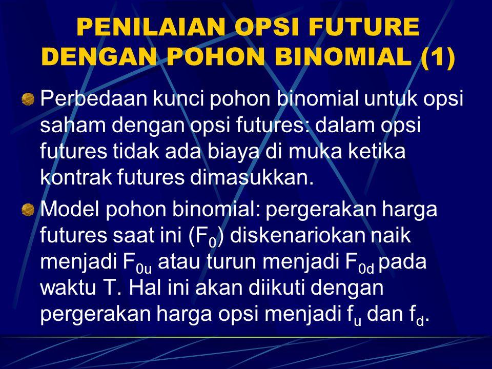 BATAS-BATAS OPSI FUTURES (2) Karena opsi futures Amerika diekskusi pada setiap waktu, maka: C  F 0 – K dan P  K – F 0. Jika tingkat bunga positif, b