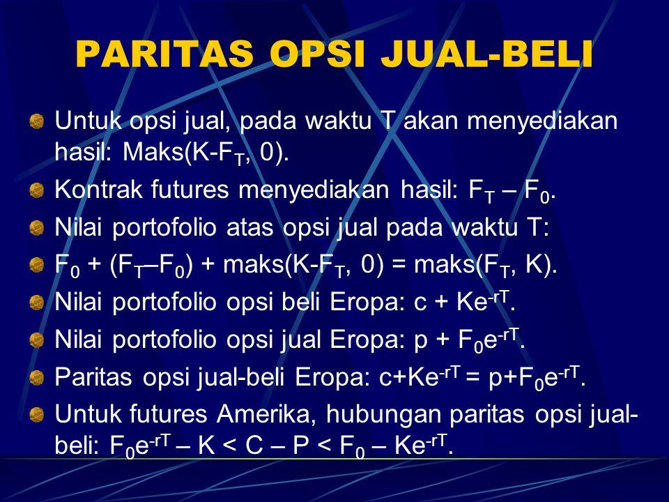 PARITAS OPSI JUAL-BELI Untuk opsi jual, pada waktu T akan menyediakan hasil: Maks(K-F T, 0).