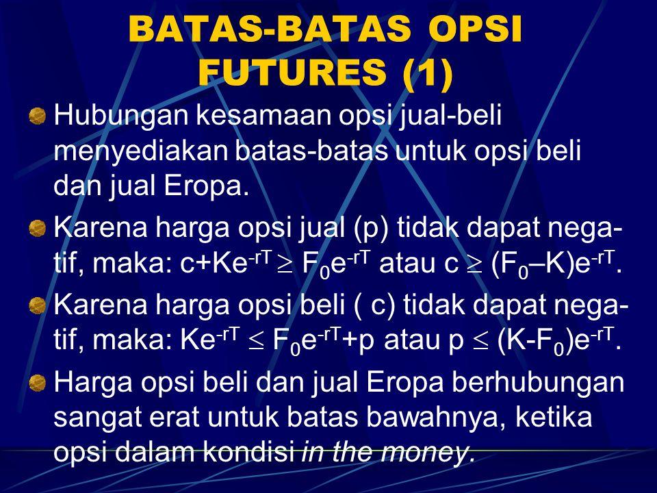 PARITAS OPSI JUAL-BELI Untuk opsi jual, pada waktu T akan menyediakan hasil: Maks(K-F T, 0). Kontrak futures menyediakan hasil: F T – F 0. Nilai porto