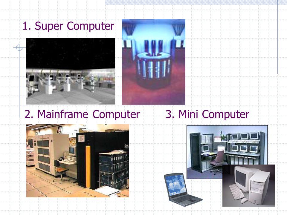 1. Super Computer 2. Mainframe Computer3. Mini Computer