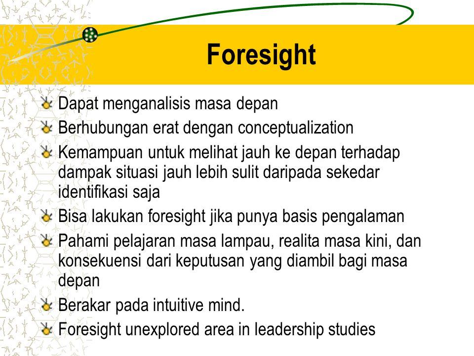 Foresight Dapat menganalisis masa depan Berhubungan erat dengan conceptualization Kemampuan untuk melihat jauh ke depan terhadap dampak situasi jauh l