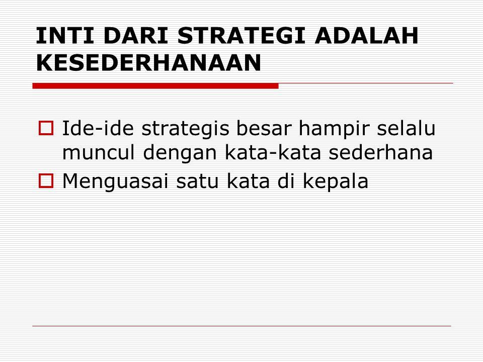 INTI DARI STRATEGI ADALAH KESEDERHANAAN  Ide-ide strategis besar hampir selalu muncul dengan kata-kata sederhana  Menguasai satu kata di kepala
