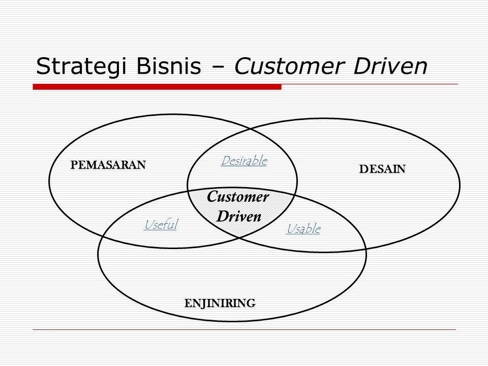 Strategi Bisnis – Customer Driven PEMASARAN DESAIN ENJINIRING Desirable Usable Useful Customer Driven