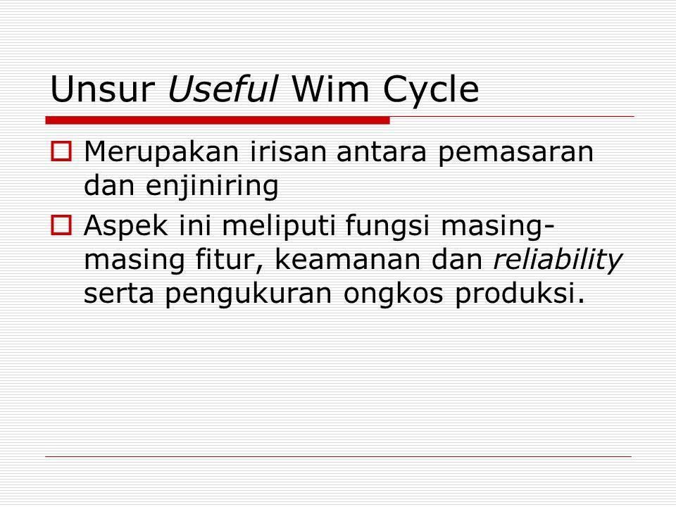Unsur Useful Wim Cycle  Merupakan irisan antara pemasaran dan enjiniring  Aspek ini meliputi fungsi masing- masing fitur, keamanan dan reliability serta pengukuran ongkos produksi.