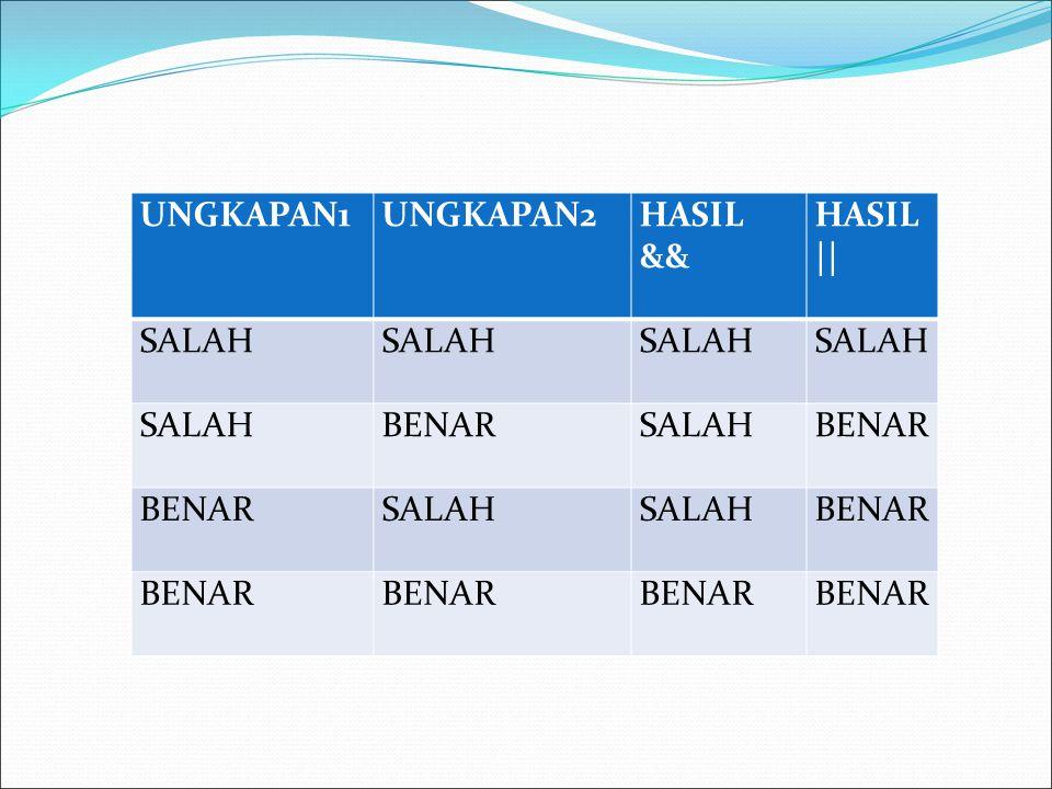 UNGKAPAN1UNGKAPAN2HASIL && HASIL || SALAH BENARSALAHBENAR SALAH BENAR