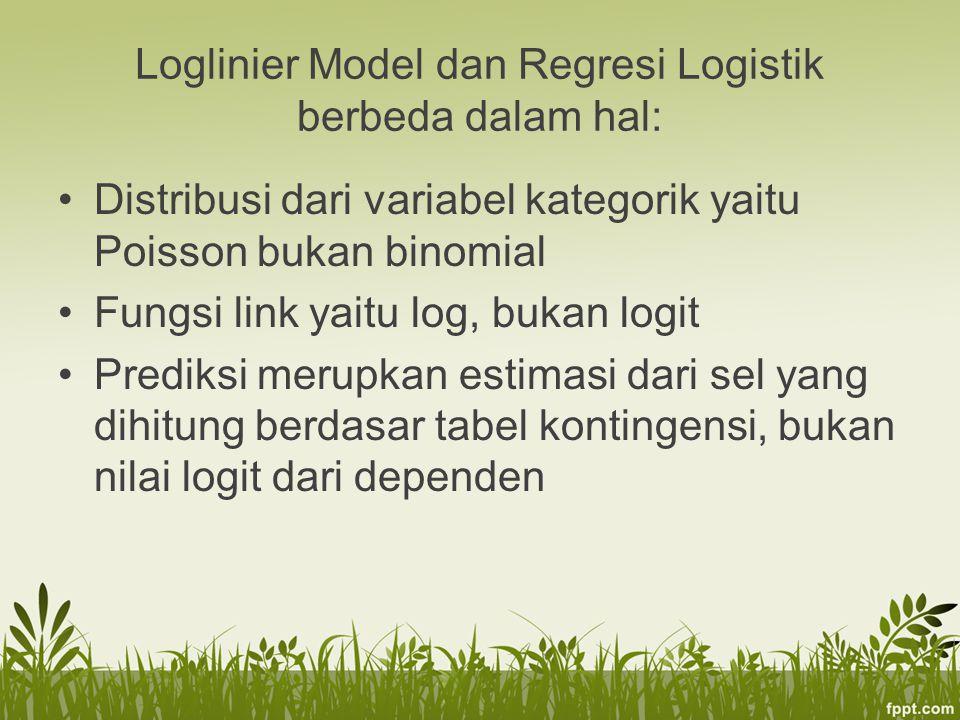 Loglinier Model dan Regresi Logistik berbeda dalam hal: Distribusi dari variabel kategorik yaitu Poisson bukan binomial Fungsi link yaitu log, bukan logit Prediksi merupkan estimasi dari sel yang dihitung berdasar tabel kontingensi, bukan nilai logit dari dependen