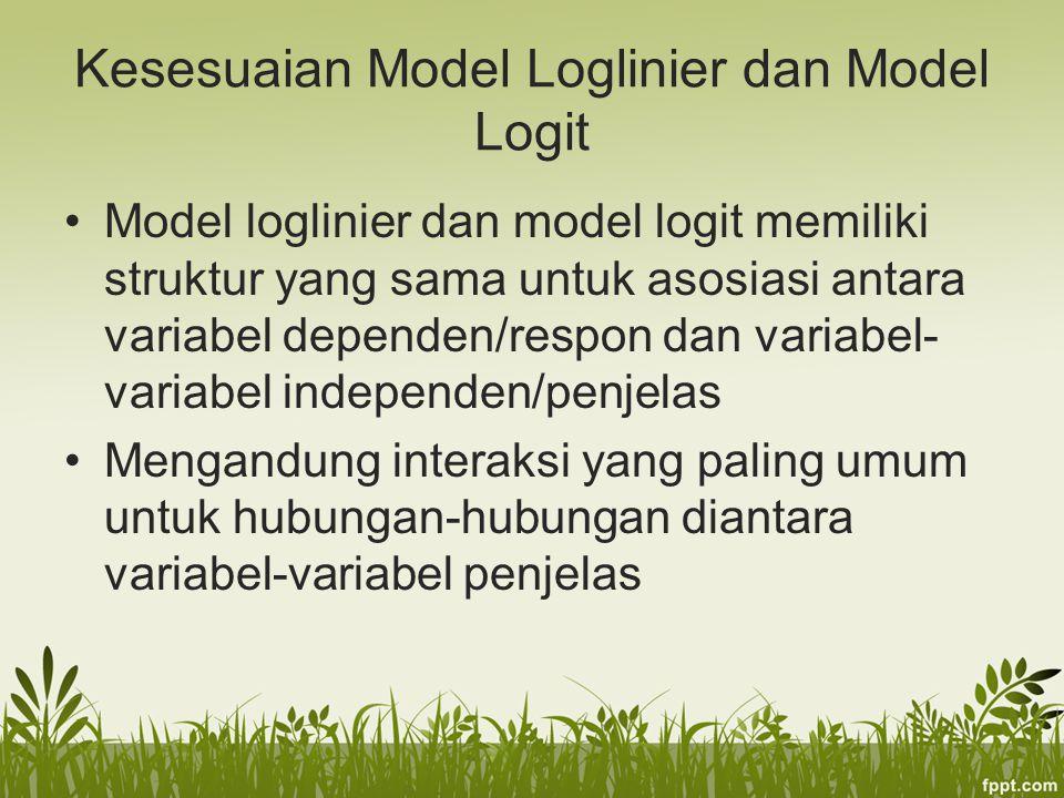 Kesesuaian Model Loglinier dan Model Logit Model loglinier dan model logit memiliki struktur yang sama untuk asosiasi antara variabel dependen/respon dan variabel- variabel independen/penjelas Mengandung interaksi yang paling umum untuk hubungan-hubungan diantara variabel-variabel penjelas
