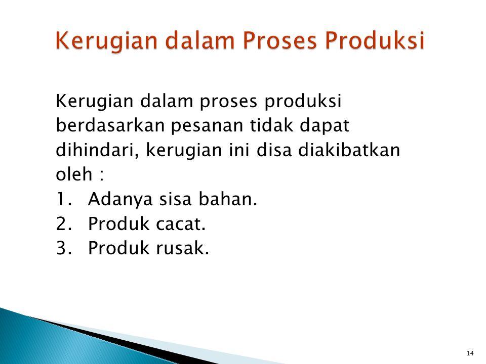 14 Kerugian dalam proses produksi berdasarkan pesanan tidak dapat dihindari, kerugian ini disa diakibatkan oleh : 1.Adanya sisa bahan. 2.Produk cacat.
