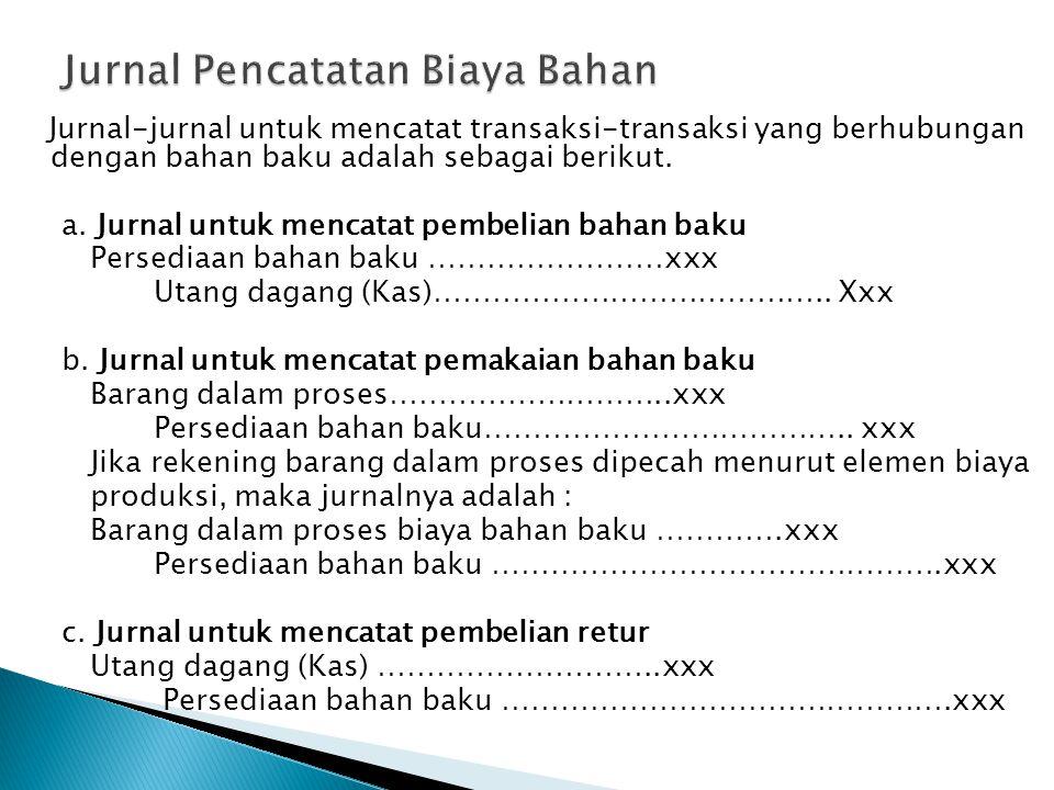 Jurnal-jurnal untuk mencatat transaksi-transaksi yang berhubungan dengan bahan baku adalah sebagai berikut. a. Jurnal untuk mencatat pembelian bahan b
