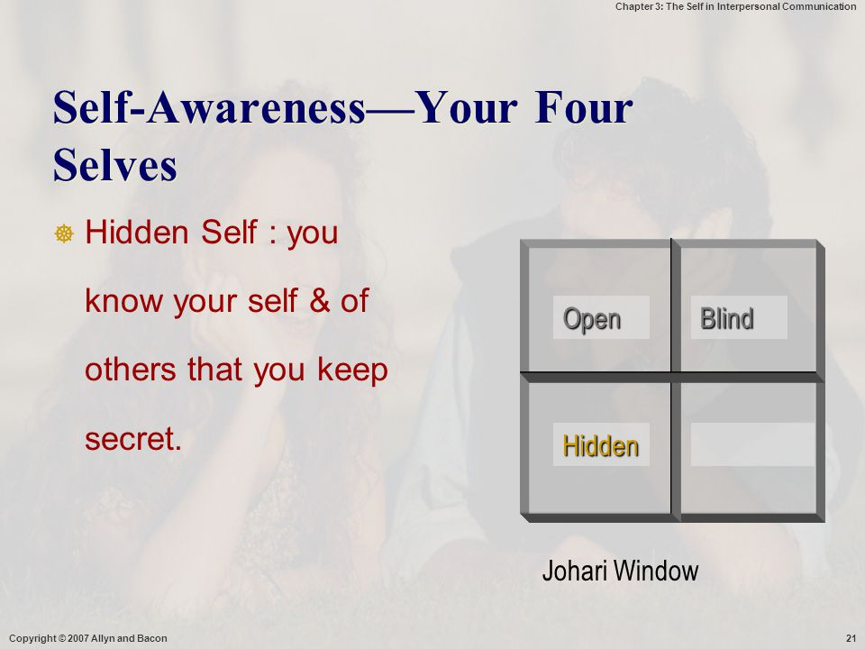 Chapter 3: The Self in Interpersonal Communication Copyright © 2007 Allyn and Bacon21 Self-Awareness—Your Four Selves  Hidden Self : you know your se