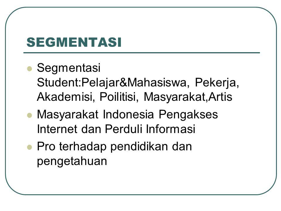 SEGMENTASI Segmentasi Student:Pelajar&Mahasiswa, Pekerja, Akademisi, Poilitisi, Masyarakat,Artis Masyarakat Indonesia Pengakses Internet dan Perduli Informasi Pro terhadap pendidikan dan pengetahuan