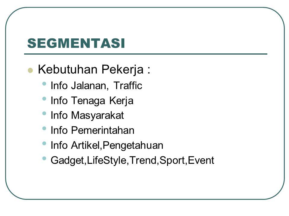 SEGMENTASI Kebutuhan Pekerja : Info Jalanan, Traffic Info Tenaga Kerja Info Masyarakat Info Pemerintahan Info Artikel,Pengetahuan Gadget,LifeStyle,Trend,Sport,Event