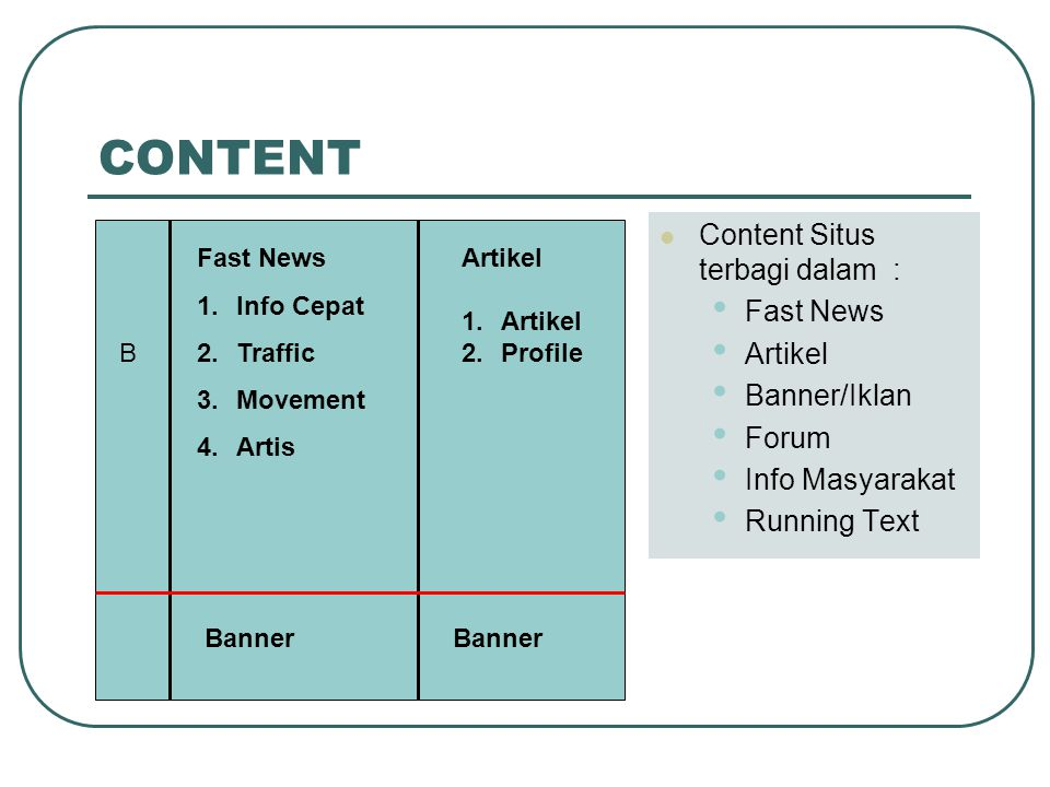 CONTENT Content Situs terbagi dalam : Fast News Artikel Banner/Iklan Forum Info Masyarakat Running Text Artikel 1.Artikel 2.Profile Fast News 1.Info Cepat 2.Traffic 3.Movement 4.Artis Banner B