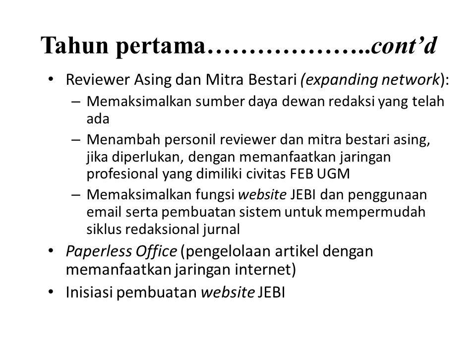 Tahun pertama………………..cont'd Reviewer Asing dan Mitra Bestari (expanding network): – Memaksimalkan sumber daya dewan redaksi yang telah ada – Menambah