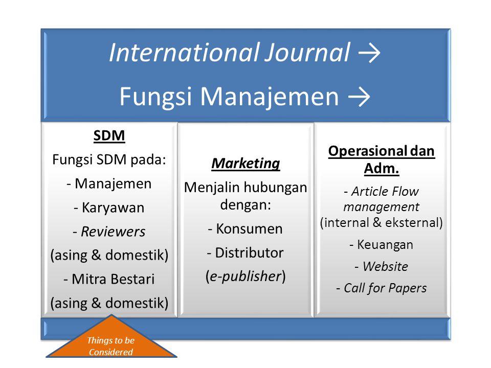 International Journal → Fungsi Manajemen → SDM Fungsi SDM pada: - Manajemen - Karyawan - Reviewers (asing & domestik) - Mitra Bestari (asing & domesti