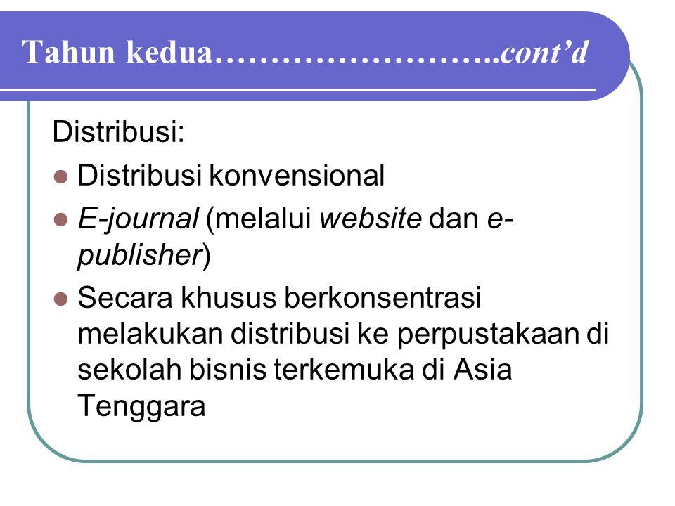 Tahun kedua……………………..cont'd Distribusi: Distribusi konvensional E-journal (melalui website dan e- publisher) Secara khusus berkonsentrasi melakukan di